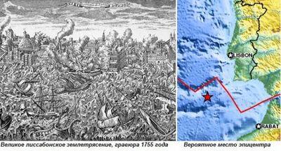 Этот день вистории: 1ноября 1755 года великое лиссабонское землетрясение - «общество»