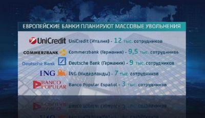 Крупнейшие банки европы уволят тысячи сотрудников по всему миру