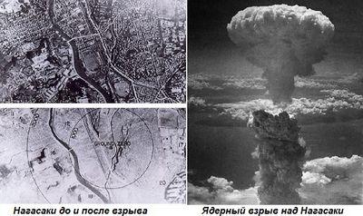 Нитратная бомбардировка