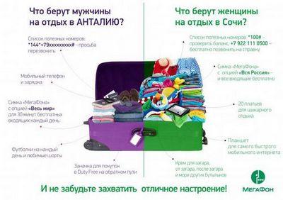 Уральские абоненты мегафона с начала лета побывали в 184 странах мира
